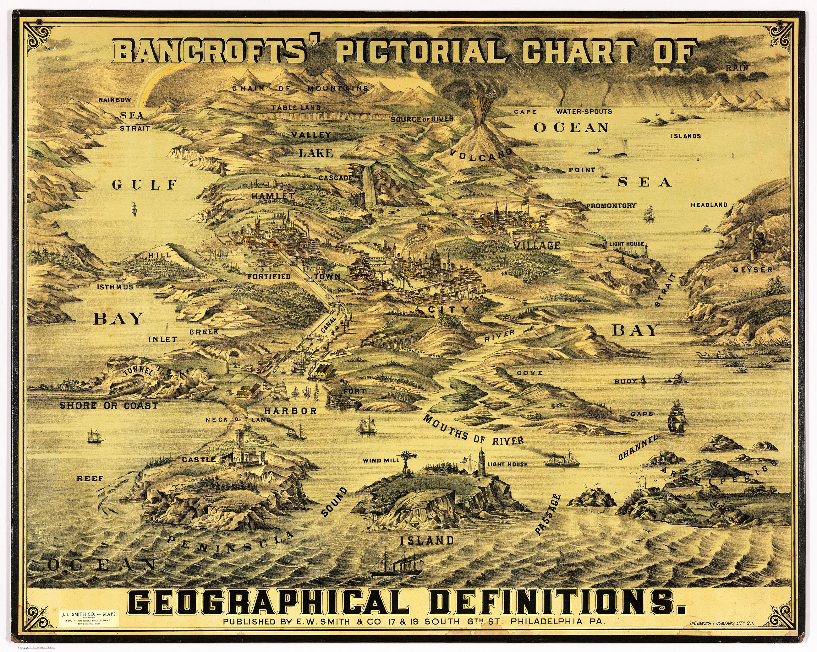 pictoralchartofgeographicaldefinitions