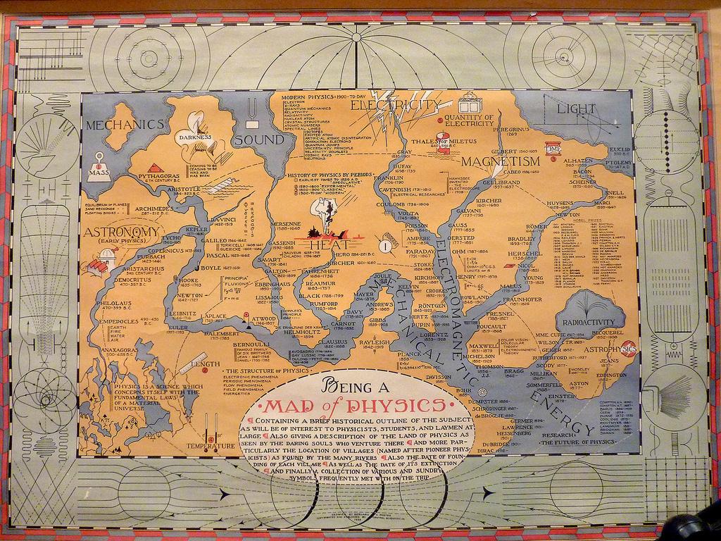Map of Physics