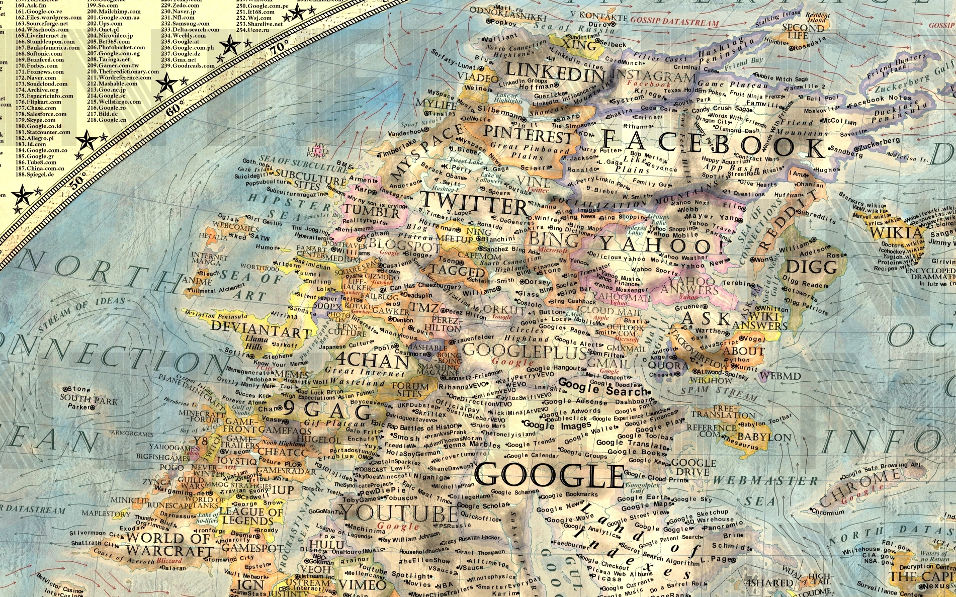 Map of the Internet 2