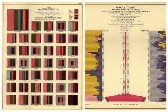 #TBT: Colorful Data Visualizations from the 1800s