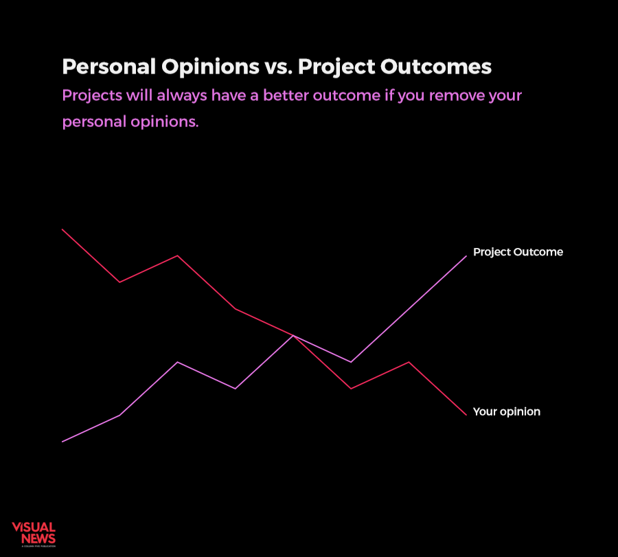project-outcomes