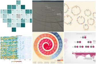 Feast Your Eyes on Our 10 Favorite Visualizations for 2015