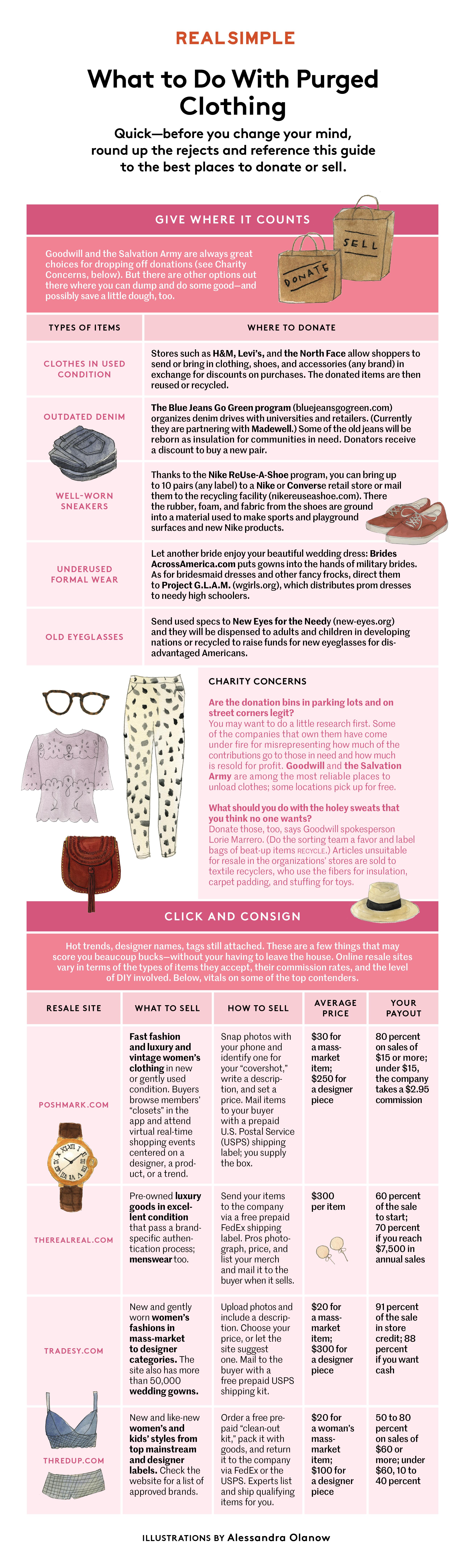 castoffs_infographic