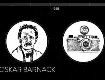 Who Invented the Selfie? Here's the History of Photography in 5 Minutes