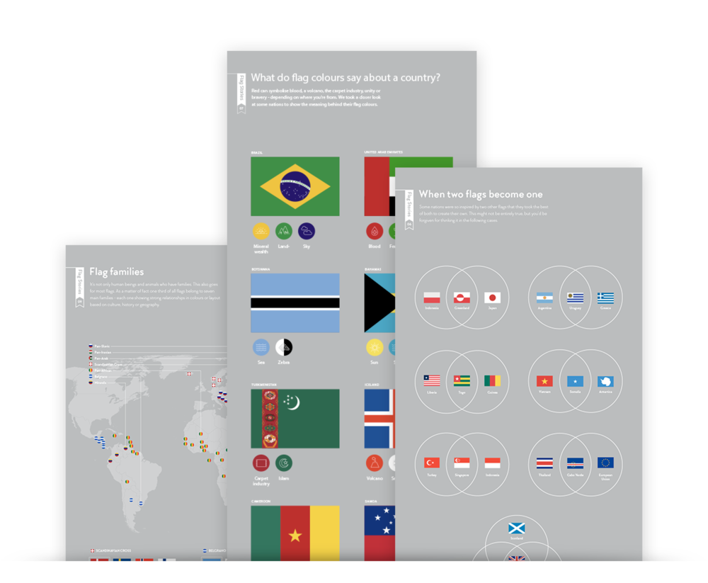 19 infographics break down the design elements of all world flags