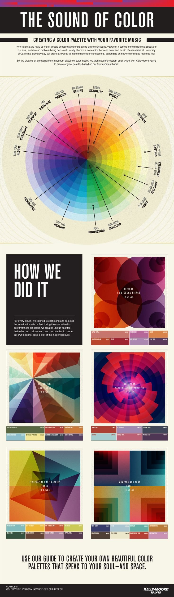The 100 best infographics of the last decade pinterest nvjuhfo Choice Image