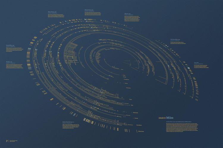 3040030-slide-s-11-this-poster-visualizes-miles-daviss-jazz