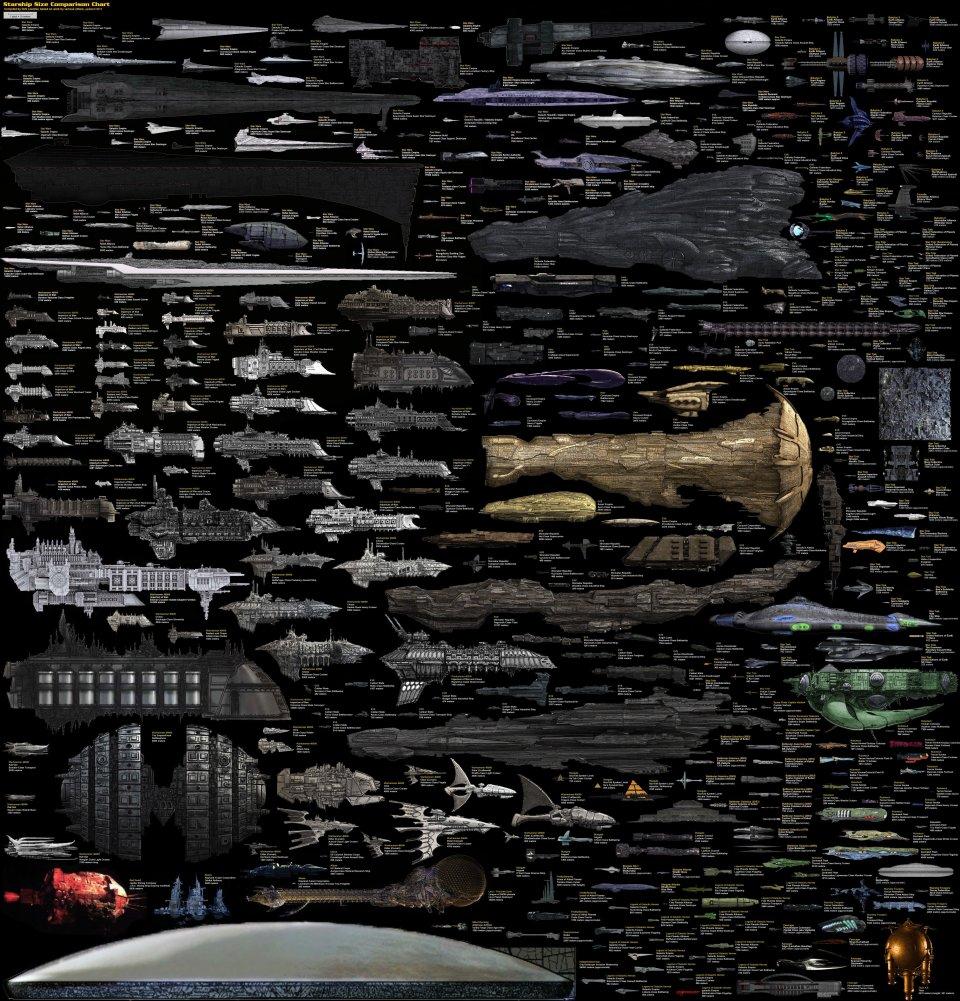 size_comparison___science_fiction_spaceships_by_dirkloechel