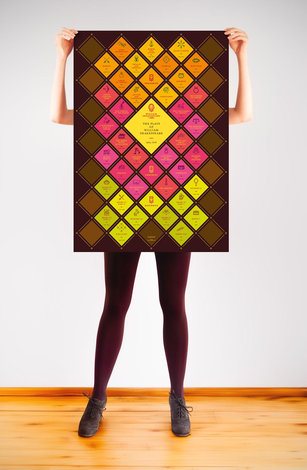 redesign-shakespeare-poster-prev-vn