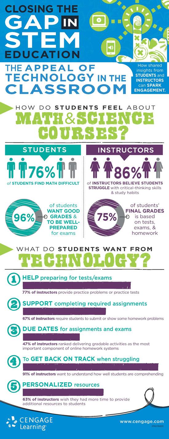 Education Infographics 6