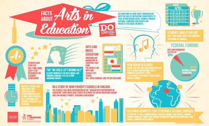 Education Infographics 8