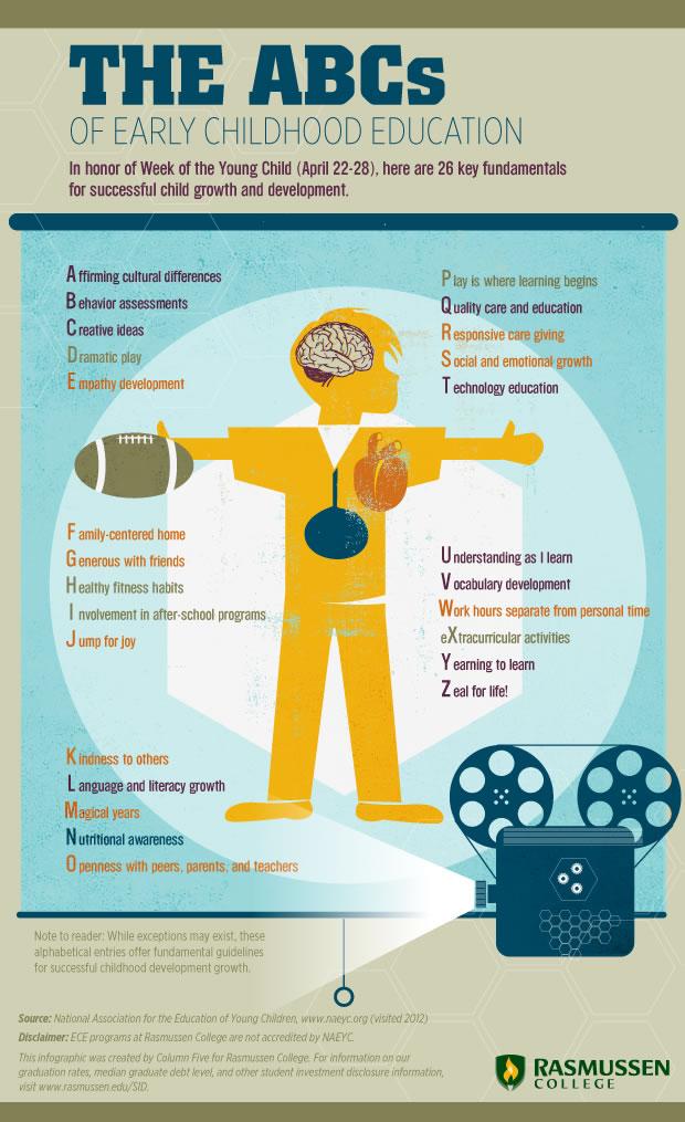 Education Infographics 9