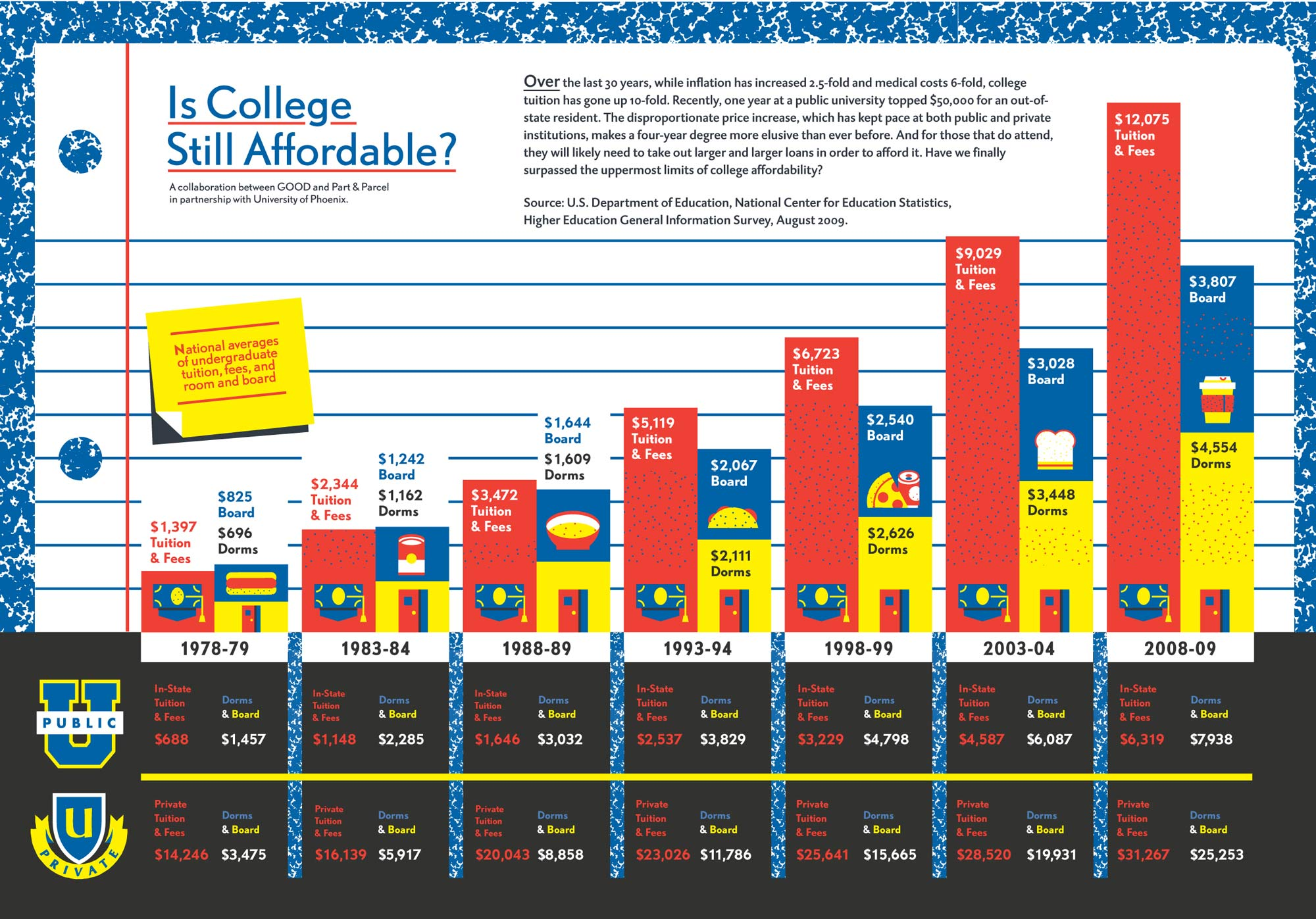Education Infographics 13