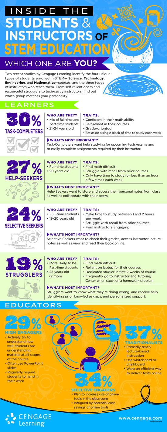 Education Infographics 14
