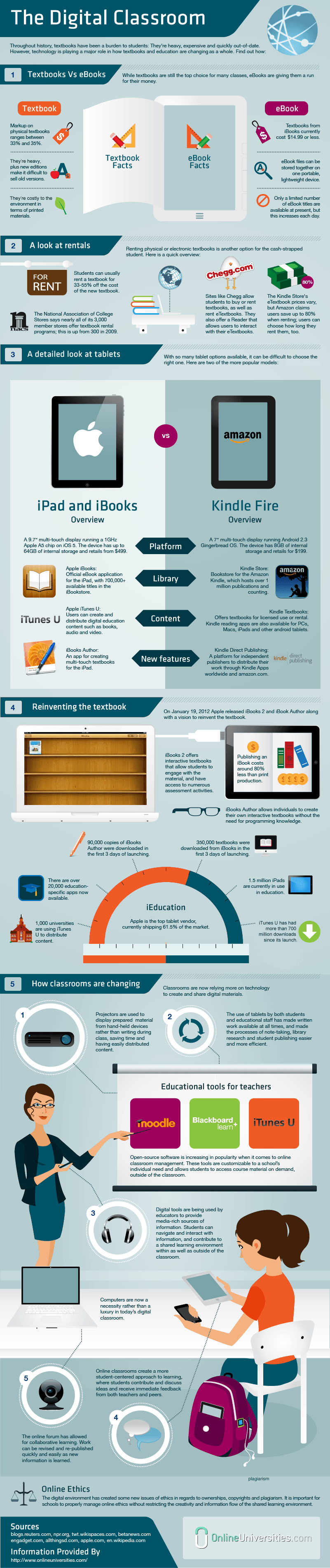 Education Infographics 15