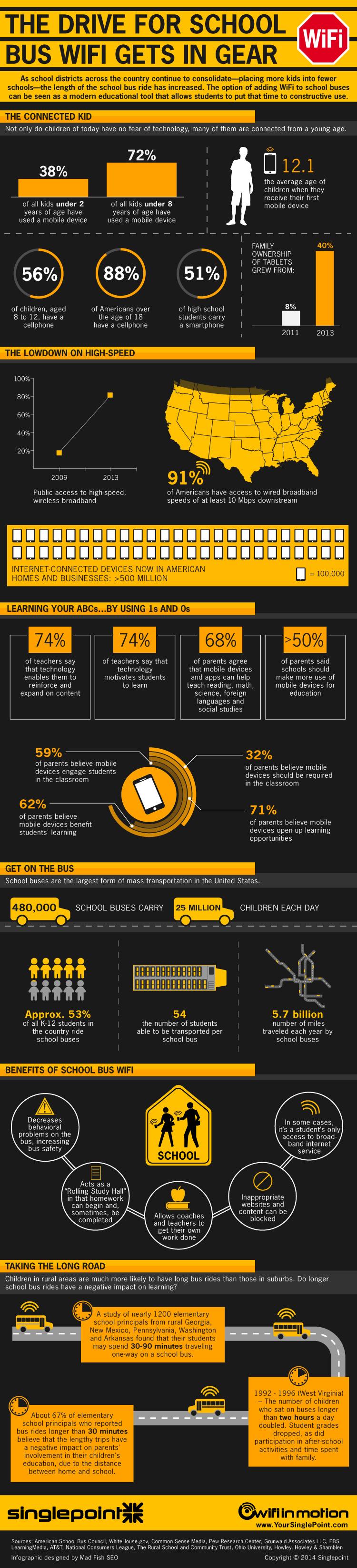 Education Infographics 17