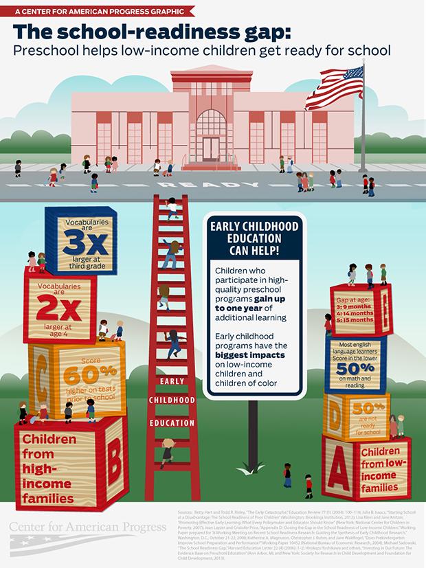 Education Infographics 20