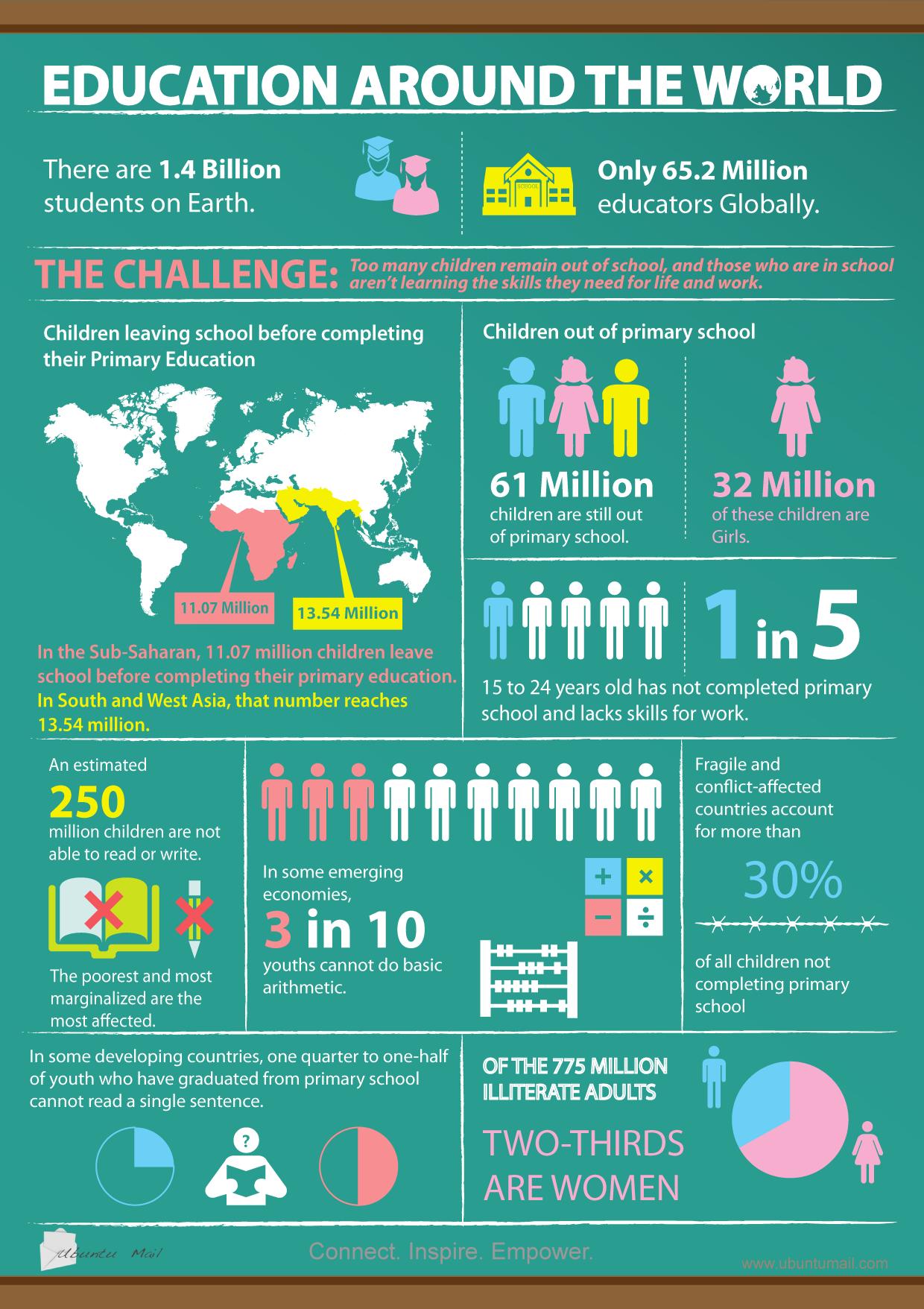 Education Infographics 21