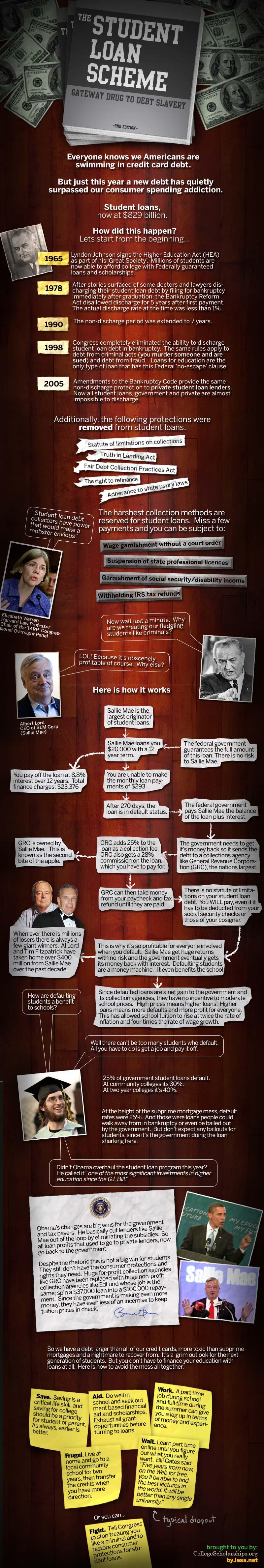 Education Infographics 22