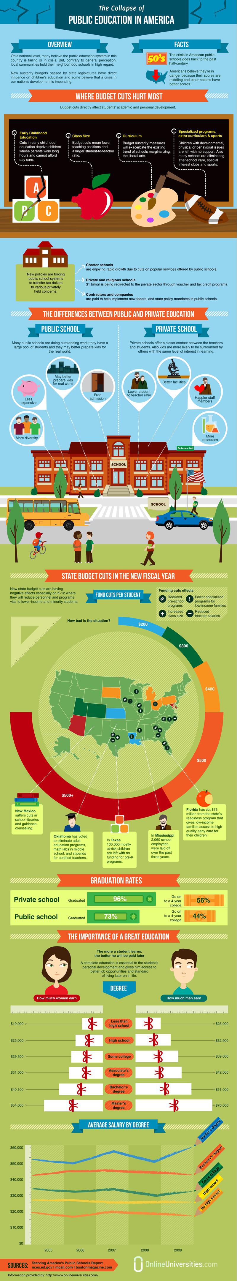 Education Infographics 23