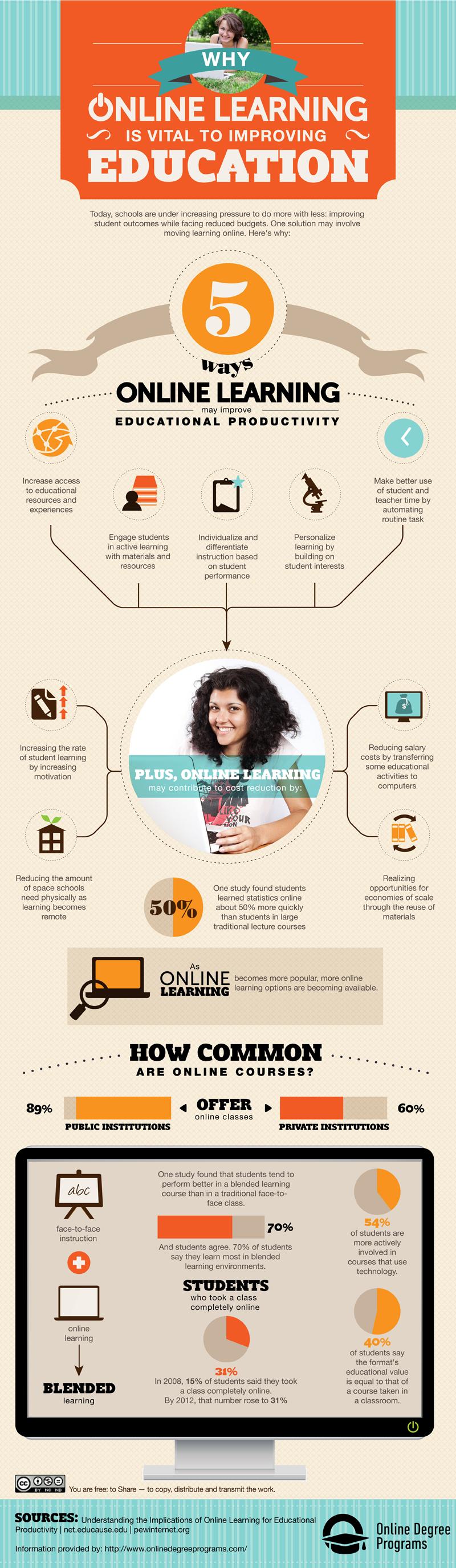 Education Infographics 24