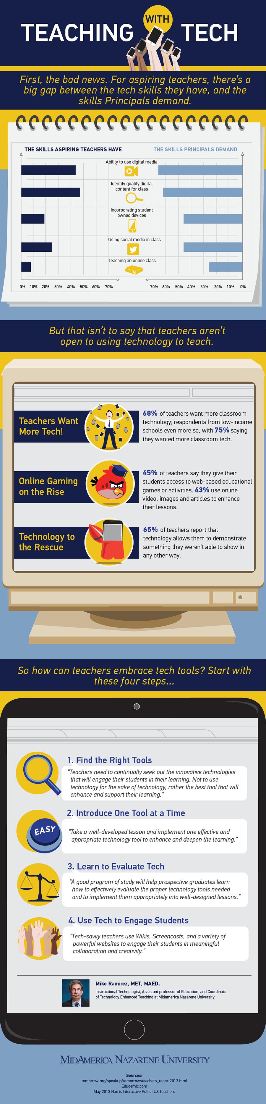 Education Infographics 28