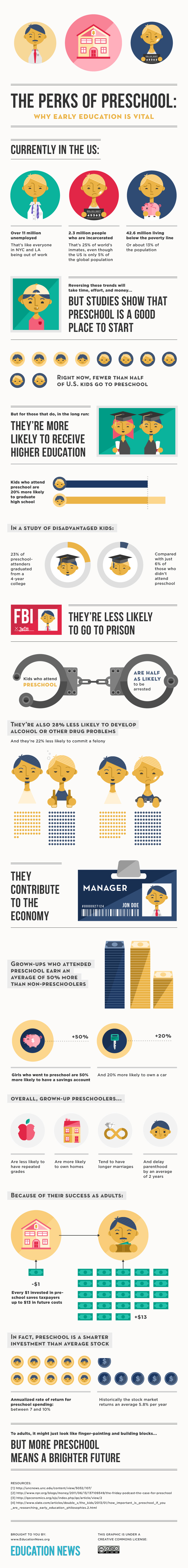 Education Infographics 31