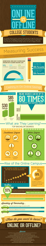 Education Infographics 36