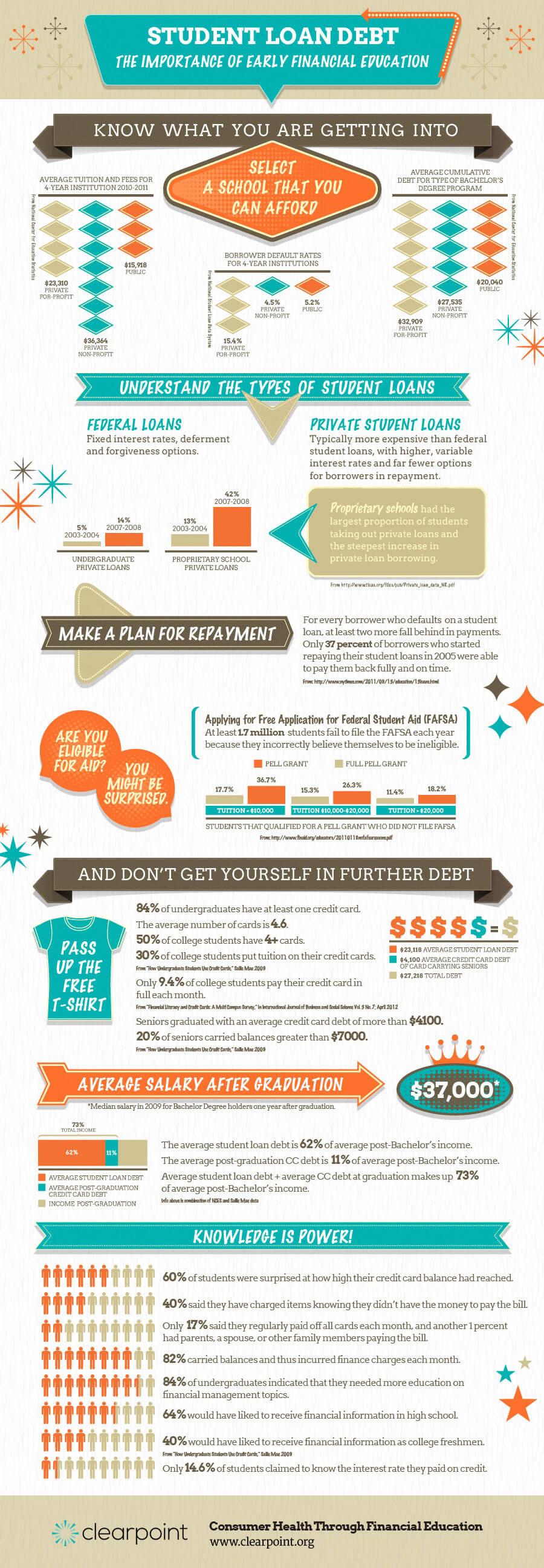 Education Infographics 37