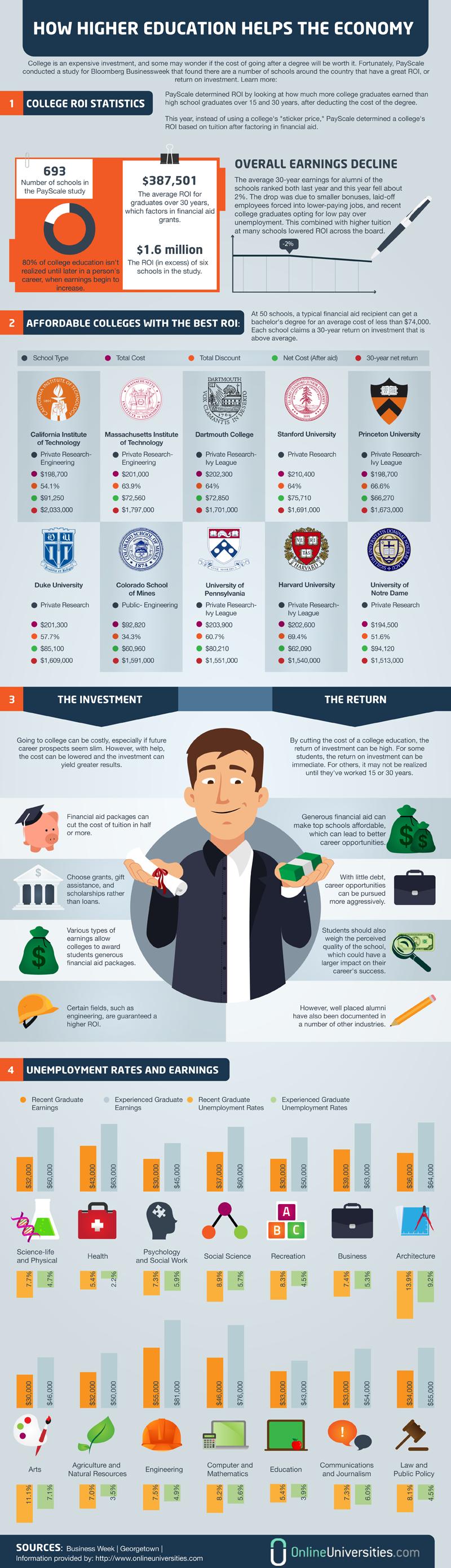 Education Infographics 43