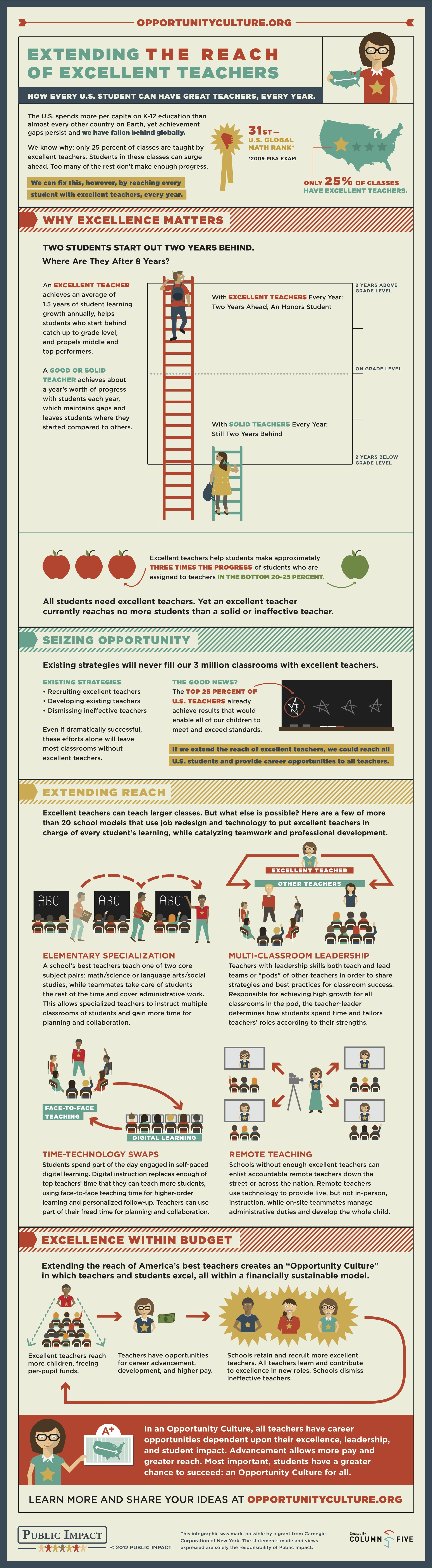 Education Infographics 45