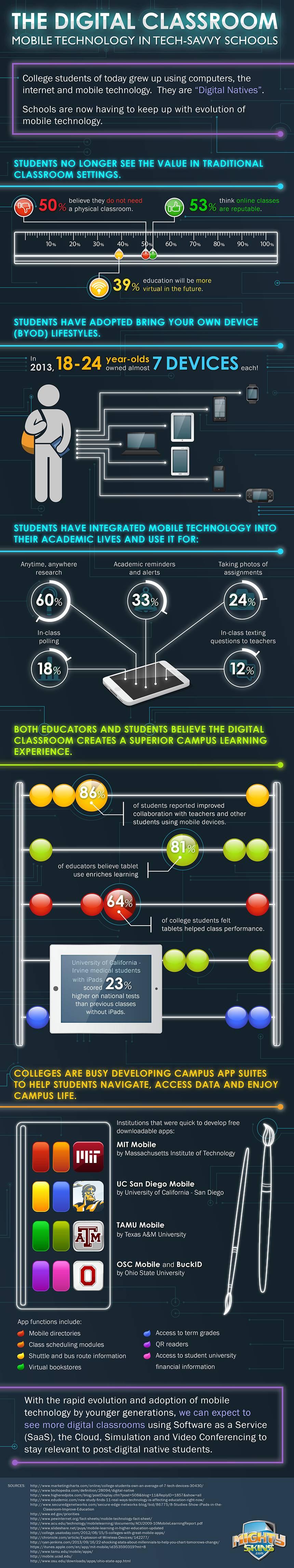 Education Infographics 49