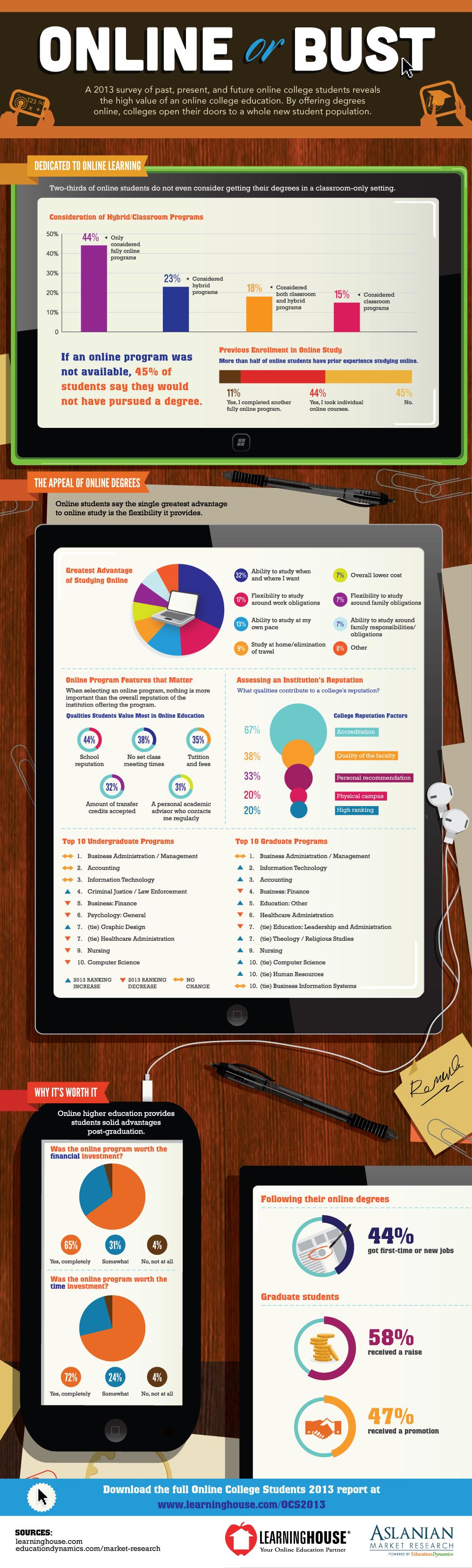 Education Infographics 51