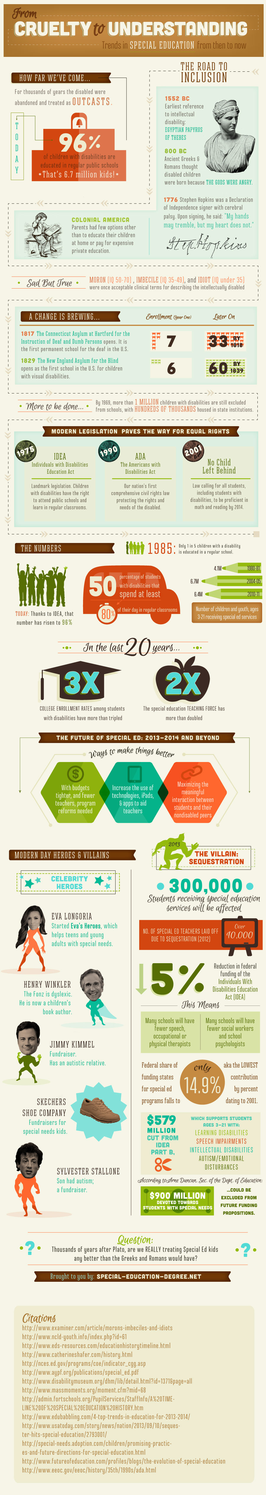 Education Infographics 55