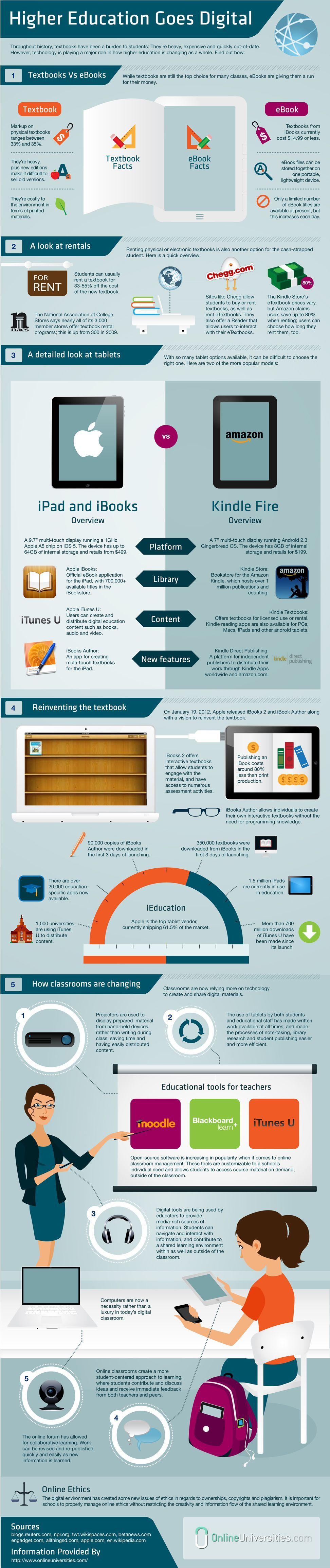 Education Infographics 58