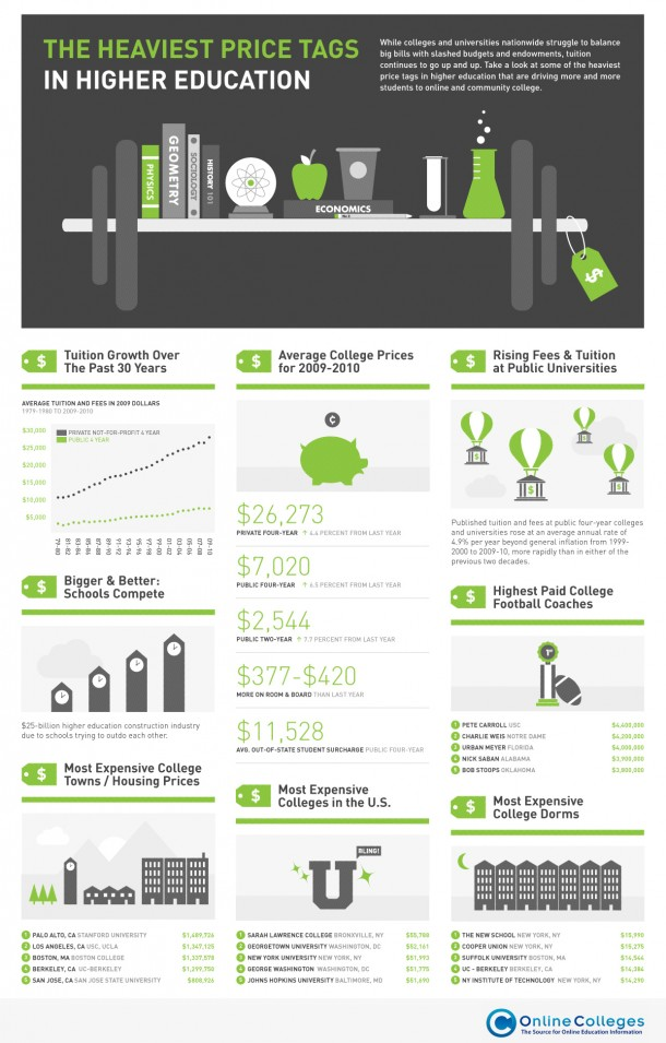 Education Infographics 60