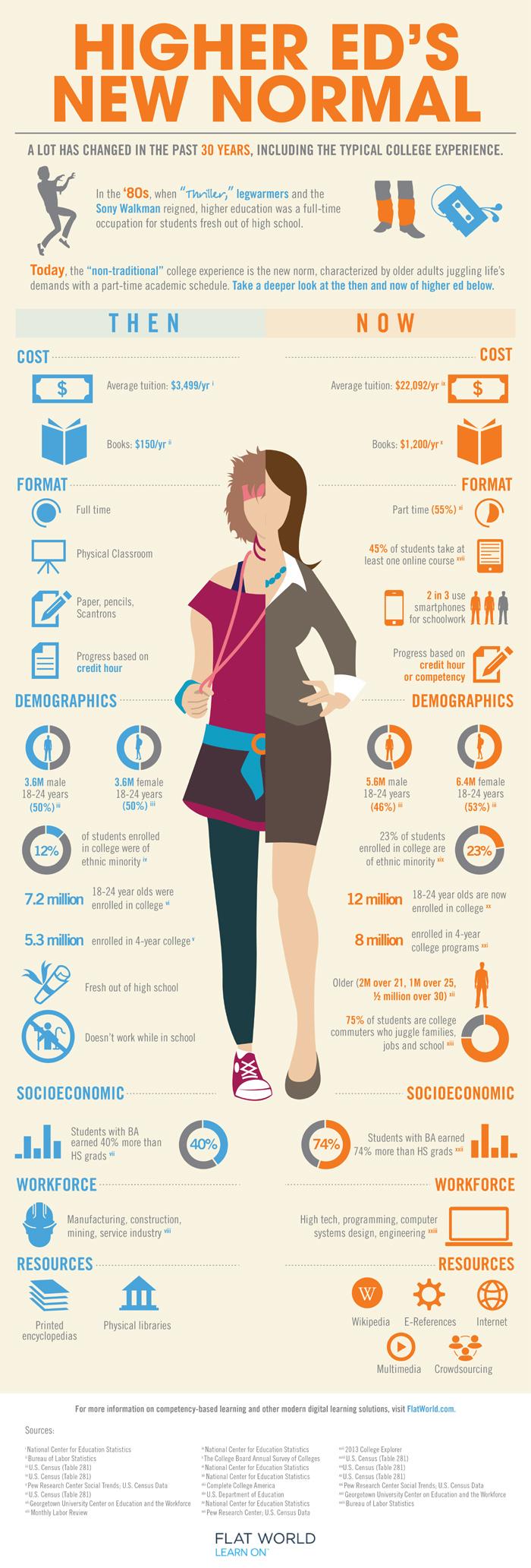 Education Infographics 71
