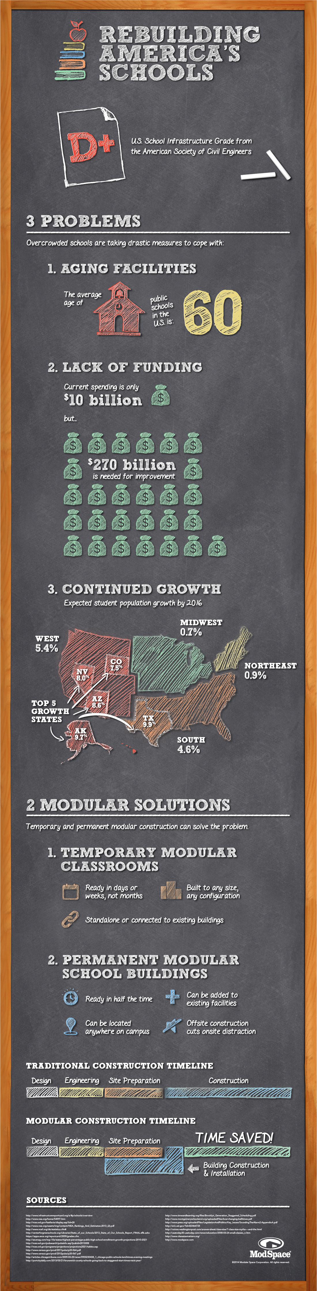 Education Infographics 83