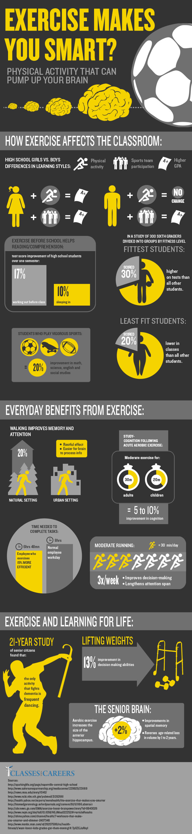 Education Infographics 86