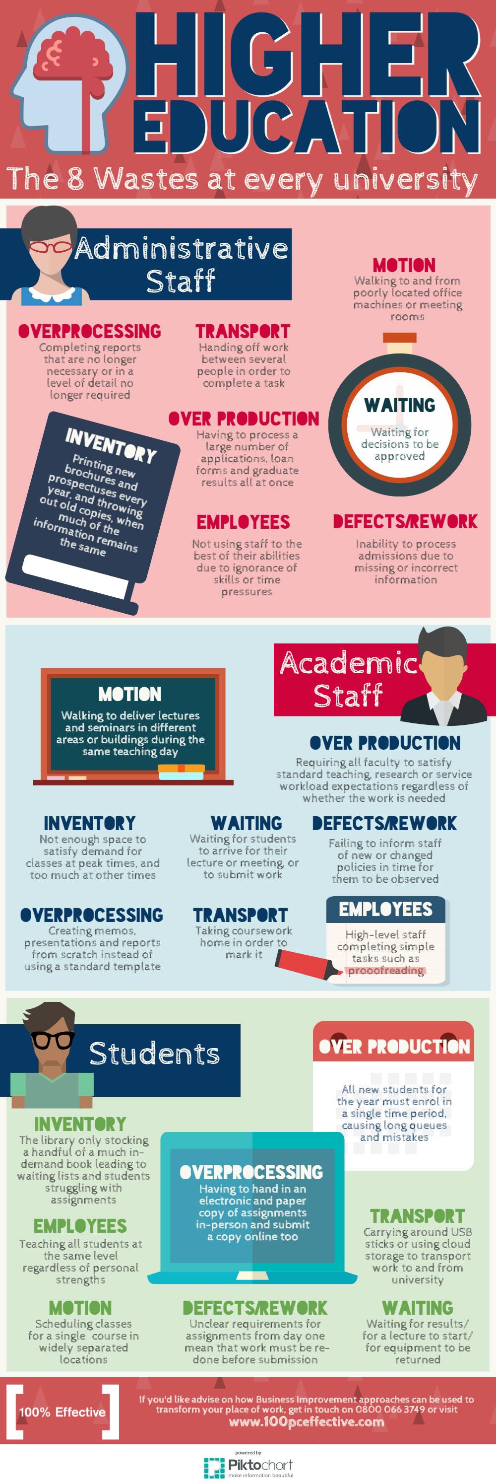 Education Infographics 92