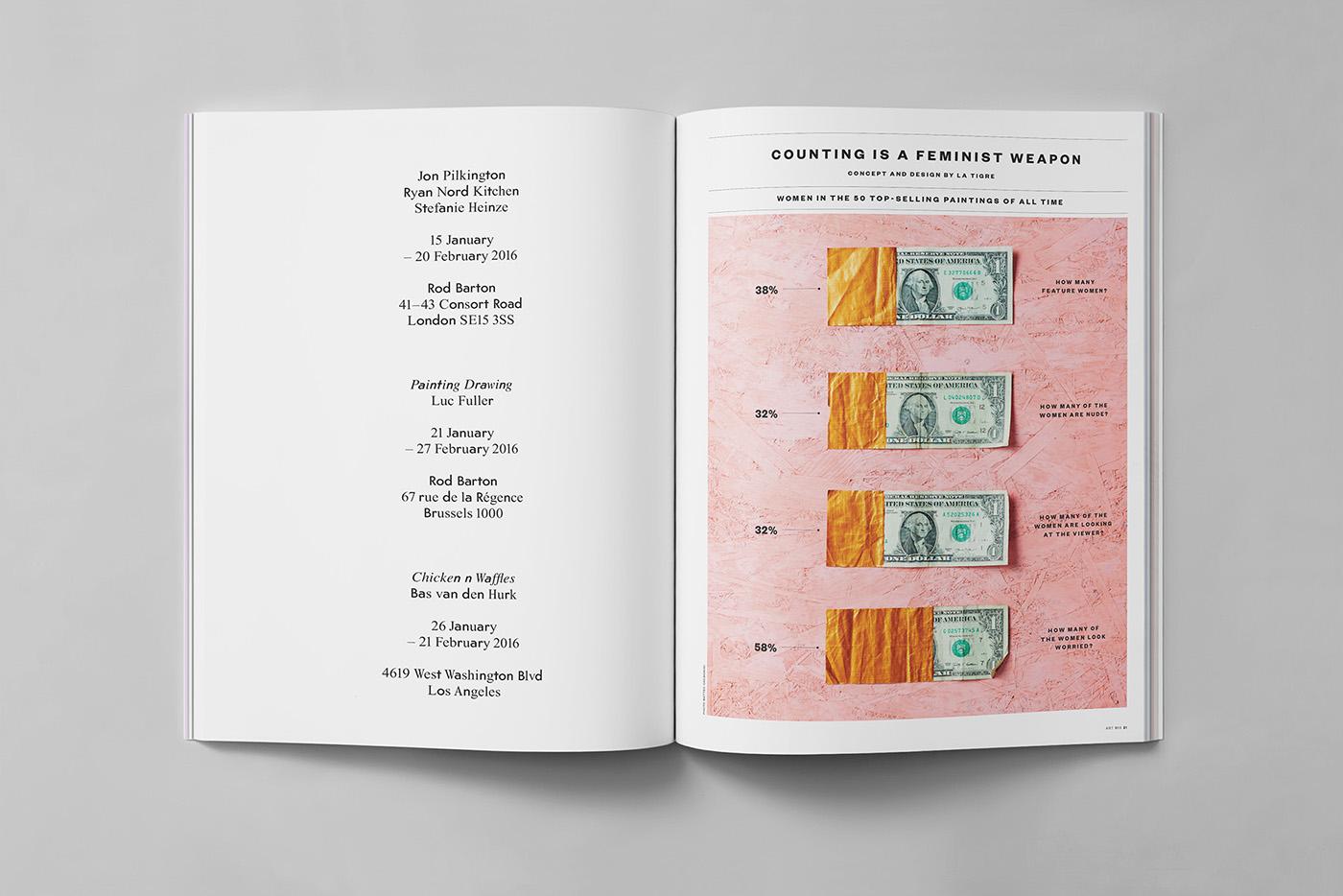 Creatve Print Data Viz (Infographics), by Atlas for Elephant Magazine