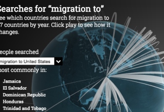12 Years of Migration, by Google Trends