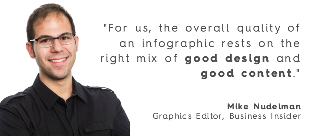 How To Get Top Publishers To Feature Your Infographics