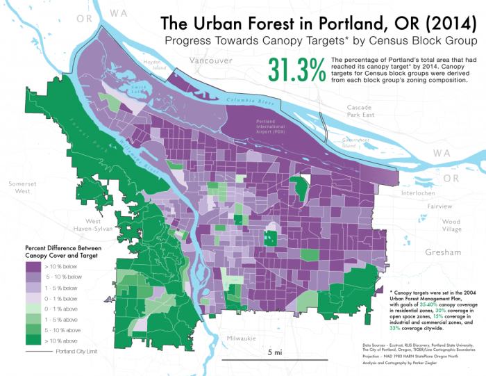 Portland Forest Data Visualization