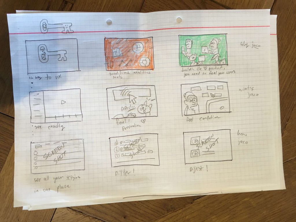The Original Storyboard