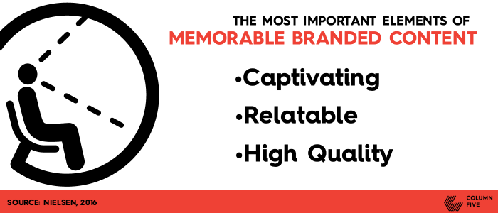 Branded Content More Effective