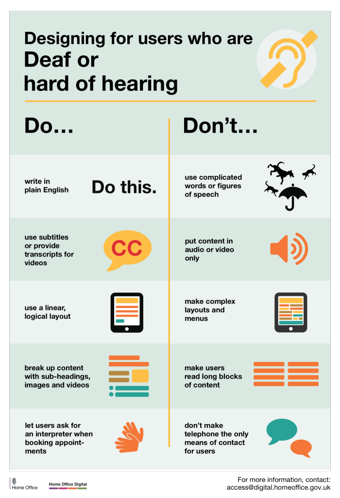 Deaf and Hard of Hearing Chart