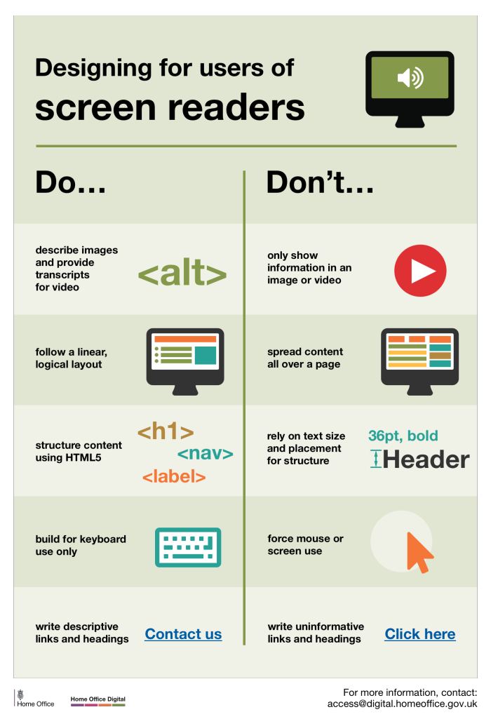 Visually Impaired Screenreader Chart