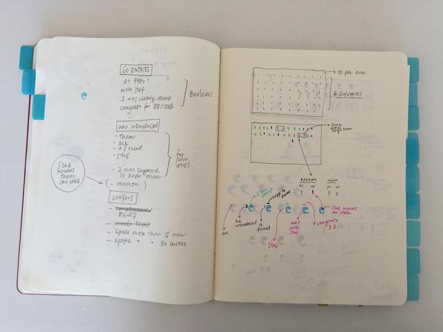 Designer's Notebooks: Giorgia Lupi