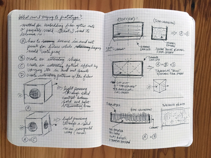 Designer's Notebooks: Lisa Woods